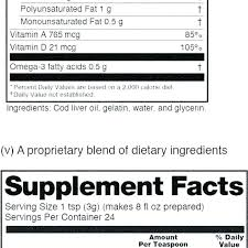Ingredients Label Template Food Nutrition Facts Label Template Templates Free
