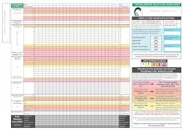 Pediatric Heart Rate Chart 43 Punctual Vitals Chart Adults