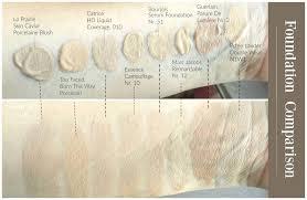 La Prairie Foundation Color Chart La Prairie Skin Caviar Foundation Fast Ein Ideal Mit