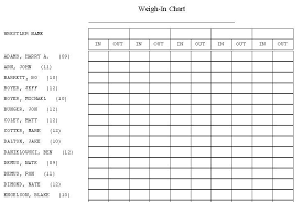 weekly weigh in charts www pes sports com cws092 jpg