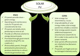 economics of solar power generation  cc