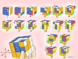 Rubik's Cube Tricks And Patterns
