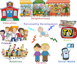 personality development where and how does it start blog pyramid personality development where and how does it start