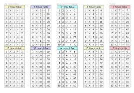 Math Time Tables Games Charleskalajian Com