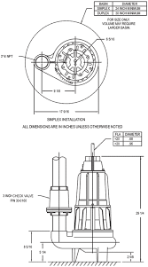 zoeller sump pump wiring diagram the wiring diagram zoeller automatic and manual submersible sewage sump pumps wiring diagram