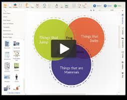 Online Venn Diagram Maker Free Venn Diagram Maker Online Magdalene Project Org
