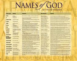 Names Of God Laminated Wall Chart Christian Supply
