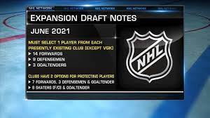 17 hours ago · seattle — the kraken expansion draft lacked drama after all 30 picks leaked out hours before they were revealed, but it had plenty of seattle to introduce the nhl's 32nd franchise. Kraken 2021 Nhl Expansion Draft Rules Same As Golden Knights Followed