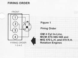 Mercruiser 3 0 Spark Plugs Chart Timing Is Where It Should Be She Tries To Start But Wont Had