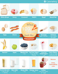 Infographic What 100 Calories Look Like Breakfast