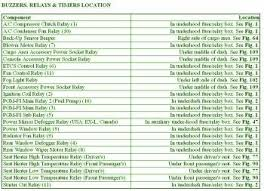 condenser fan relaycar wiring diagram page 2 2007 honda cr v fuse box diagram