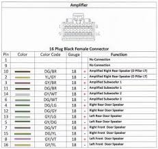 2006 dodge ram radio wiring diagram gallery wiring diagram 2006 dodge ram standard radio wiring diagram at 2006 Dodge Ram Radio Wiring Diagram