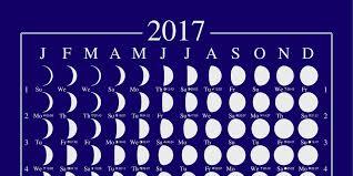 Lunar Calendar January 2017 Calendar Template 2019