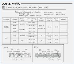 apexi afc neo wiring wiring schematic database rb25det neo wiring diagram afc neo wiring diagram wire data \\u2022 apexi rb25 neo apexi afc neo wiring