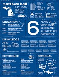 INFOGRAPHIC RESUME by matthew hall