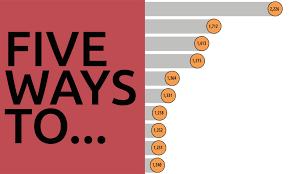 Five Ways To Present Bar Charts Visualising Data