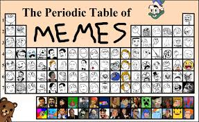 Behold: The Periodic Table of Memes | The Mary Sue via Relatably.com
