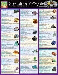 Gemstone Crystal Properties Laminated Reference Guide 9781423228592