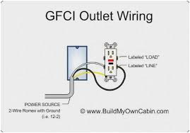 67 pleasant stocks of basic home wiring diagrams pdf flow block basic home wiring diagrams pdf lovely gfci outlet wiring diagram pdf 55kb of 67 pleasant stocks
