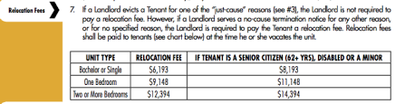 Protecting Renters How Does Culver City Compare With Other Cities