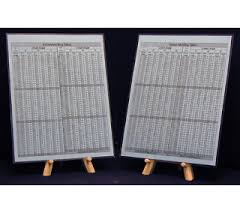 Crown Molding Miter Chart Crown Molding Angle Chart