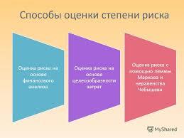 Презентация на тему ПРОЦЕСС УПРАВЛЕНИЯ РИСКАМИ НА ПРЕДПРИЯТИИ  ПРОЦЕСС УПРАВЛЕНИЯ РИСКАМИ НА ПРЕДПРИЯТИИ КУРСОВАЯ РАБОТА 2 Способы