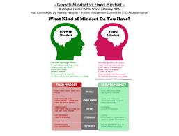 Fixed Vs Growth Mindset Chart Blog 2 Growth Mindset Vs Fixed Mindset Central Public
