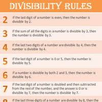 Divisibility Rules Chart Free Printable Rules Of Divisibility Chart Homeschool