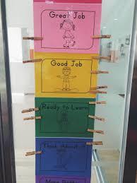 Classroom Management Chart Classroom Management Behavior Chart Two Apples A Day