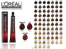 Nutrilux Hair Colour Chart Loreal Hair Colour Shades Chart India Bedowntowndaytona Com