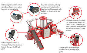 copper recovery industrial scrap recycling equipment copper recovery phoenix wire chopper features