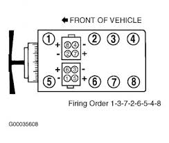 similiar ford expedition spark plug diagram keywords spark plug wire diagram on 1998 ford expedition spark plug diagram
