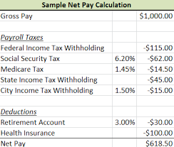 How Are Payroll Taxes Calculated Ohio Payroll Tax Calculator Rome Fontanacountryinn Com