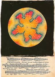 Tradition And Innovation Speculative Music And The Hexadic System