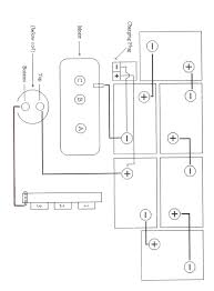 wiring diagram for 2002 ezgo golf cart the wiring diagram 2002 ezgo txt wiring diagram 2002 car wiring diagram wiring diagram