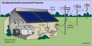 wiring diagram solar panel the wiring diagram basic solar panel wiring diagram schematic nilza wiring diagram