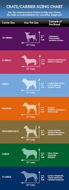 Dog Crate Size Chart Sizing Chart For Crate Dog Treats Dog Crate Sizes Dog