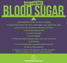 Dead And Breakfast Suspect Chart Answers Blood Sugar Imbalances Hashimotos Dr Izabella Wentz