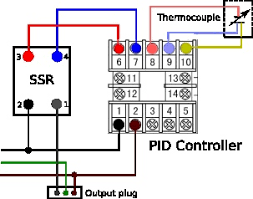 wiring diagram for a sous vide universal controller you could wiring diagram for a 70 sous vide universal controller you could use it control a rice cooker a crock pot or even a smoker