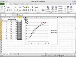 How To Add Data To An Existing Chart In Excel Adding Data To An Existing Chart