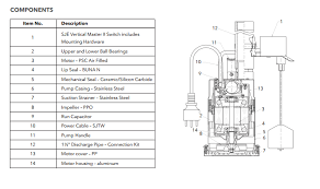 goulds pump products installations instructions the goulds pumps sts21 sts31 series submersible