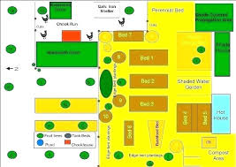 Garden Layout Template Vegetable Garden Planner Free Ameriblog Info