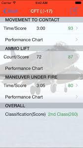 Marine Corps Fitness Calc By Crash Test Dummy Limited Llc