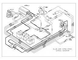 Car diagram club car wiring diagram gas electric 1990 club car 1991 gas club car