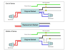 wiring diagram proline t12 ballast wiring diagram one bulb t12 wiring diagram for fluorescent lights in series replacing original t12 ballast wiring diagram end of series connection bulb lighting fixture remove the fluorescent