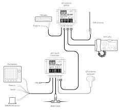 inilex gps wiring diagram new wiring diagrams schematics dsc wiring diagram ais gps wiring diagram wiring diagram simple car stereo wiring diagrams dcs wiring diagram spl2000 digital yacht news inilex gps wiring diagram new ais gps