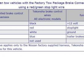 reese trailer brake controller wiring diagram solidfonts tekonsha p3 trailer brake controller wiring diagram solidfonts