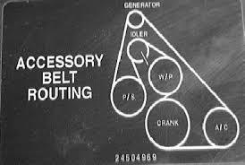 drive belt diagram 1997 pontiac grand prix wiring diagram