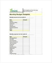 Mint Budget Template Mint Budget Template Tirevi Fontanacountryinn Com