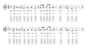 Deck The Halls Violin Sheet Music Guitar Chords